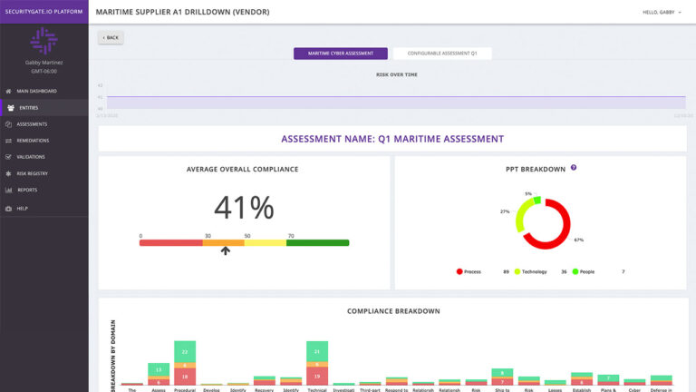 review the assessment results of your third party suppliers and vendors