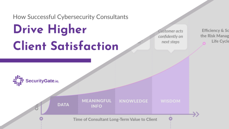 blog header - How successful cybersecurity consultants drive higher client satisfaction
